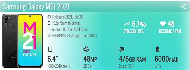 گوشی موبایل سامسونگ Samsung Galaxy M21 2021